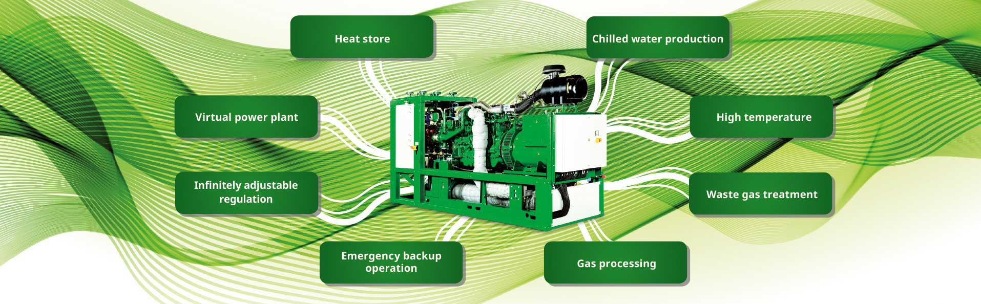 CHP-solutions